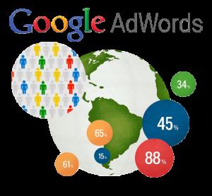 Google Adwords jooksev haldusteenus