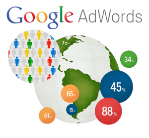 Google Adwords Remarketing (järelturundus)